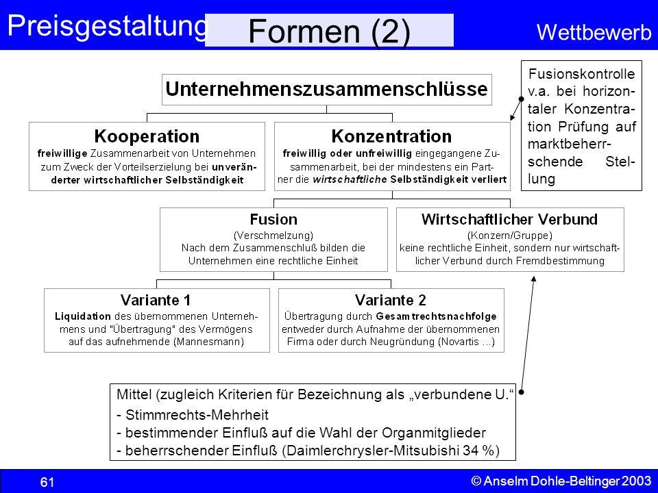 Preisgestaltung Wettbewerb © Anselm Dohle-Beltinger 2003 61 Formen (2) Mittel (zugleich Kriterien für Bezeichnung als verbundene U. - Stimmrechts-Mehr