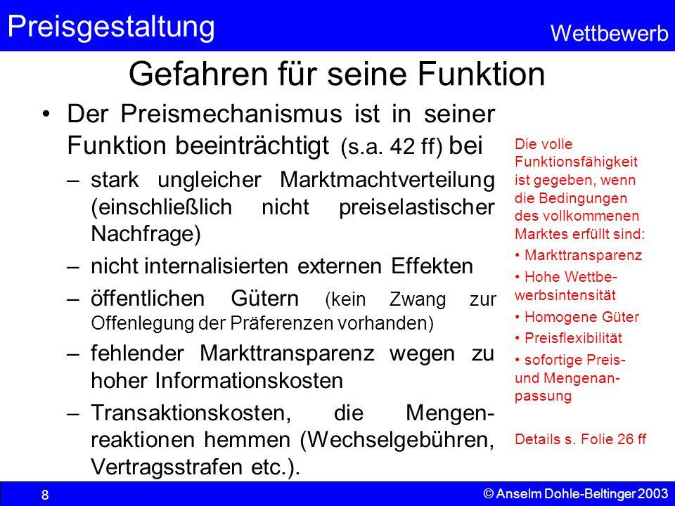 Preisgestaltung Wettbewerb © Anselm Dohle-Beltinger 2003 8 Gefahren für seine Funktion Der Preismechanismus ist in seiner Funktion beeinträchtigt (s.a