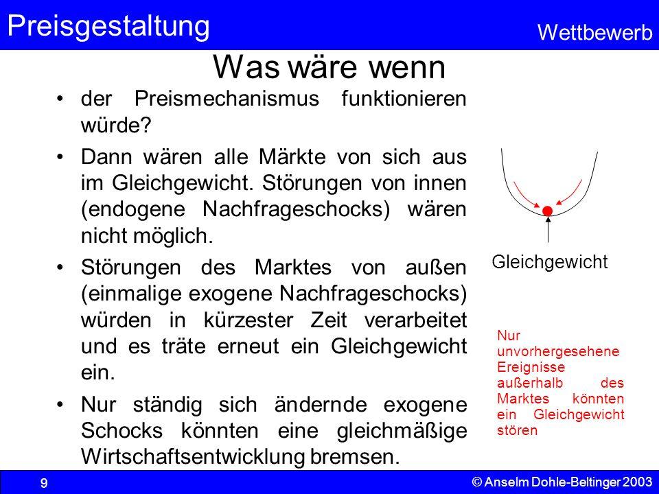 Preisgestaltung Wettbewerb © Anselm Dohle-Beltinger 2003 9 Was wäre wenn der Preismechanismus funktionieren würde? Dann wären alle Märkte von sich aus