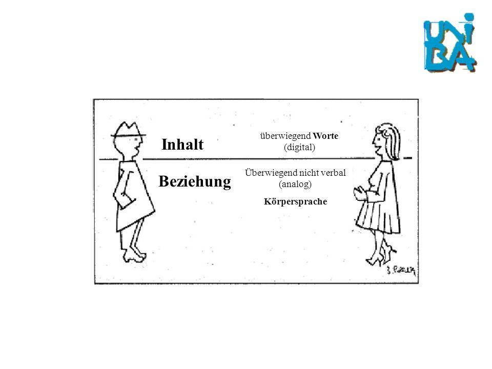 Als nonverbale Kommunikation (lateinisch Verständigung ohne Worte) wird der Teil der Kommunikation bezeichnet, der sich nicht nach den konventionalisierten Regeln einer gesprochenen Sprache ausdrückt, sondern durch Gesten, Ausdruck oder andere nichtsprachliche Zeichen.