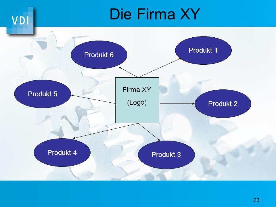 22 Lebenslauf Firma XY Name: Max Mustermann Firma: Superfirma Herkunft: Ausbildung: Arbeitsleben: