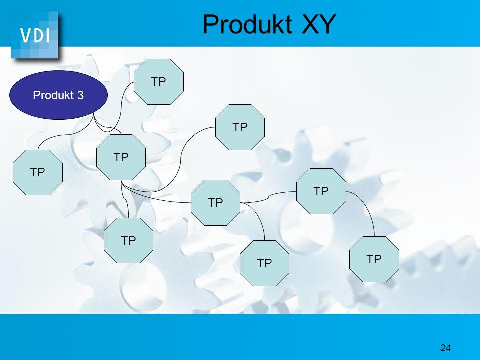 23 Die Firma XY Firma XY (Logo) Produkt 1 Produkt 2 Produkt 3 Produkt 4 Produkt 5 Produkt 6