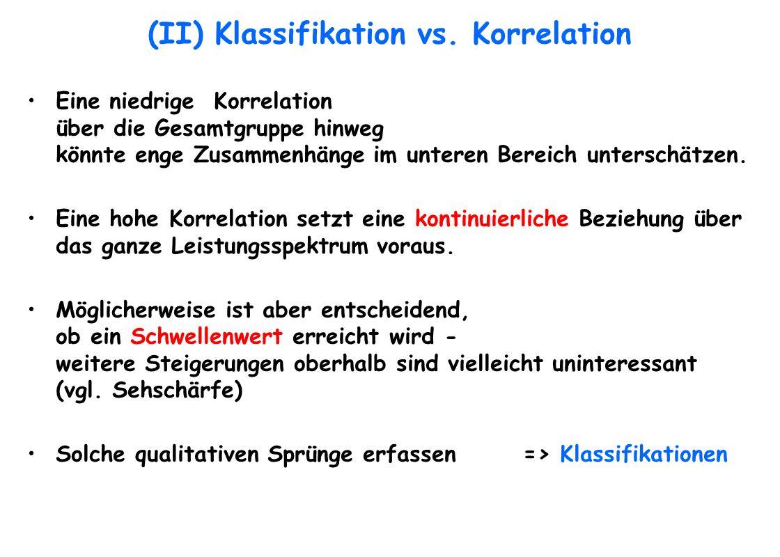(II) Klassifikation vs. Korrelation Eine niedrige Korrelation über die Gesamtgruppe hinweg könnte enge Zusammenhänge im unteren Bereich unterschätzen.