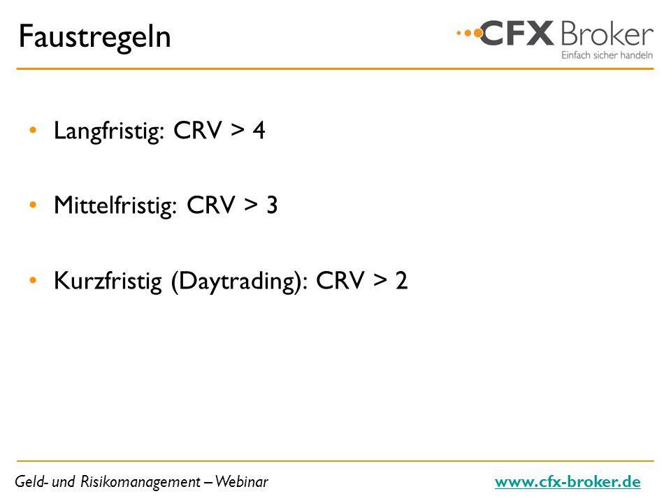 Geld- und Risikomanagement – Webinarwww.cfx-broker.de Faustregeln Langfristig: CRV > 4 Mittelfristig: CRV > 3 Kurzfristig (Daytrading): CRV > 2