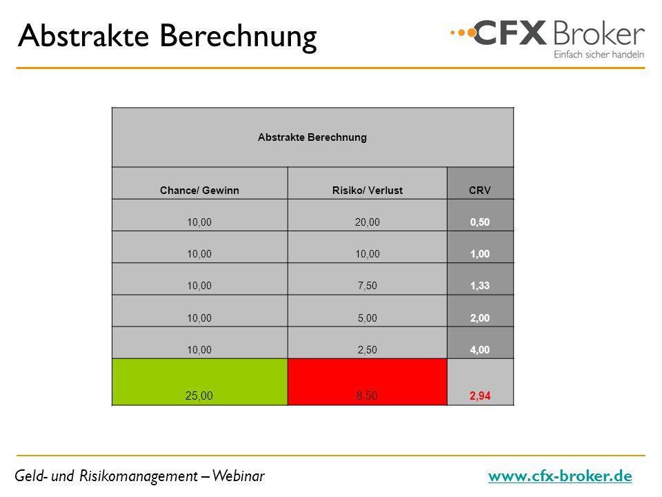Geld- und Risikomanagement – Webinarwww.cfx-broker.de Abstrakte Berechnung Chance/ GewinnRisiko/ VerlustCRV 10,0020,000,50 10,00 1,00 10,007,501,33 10