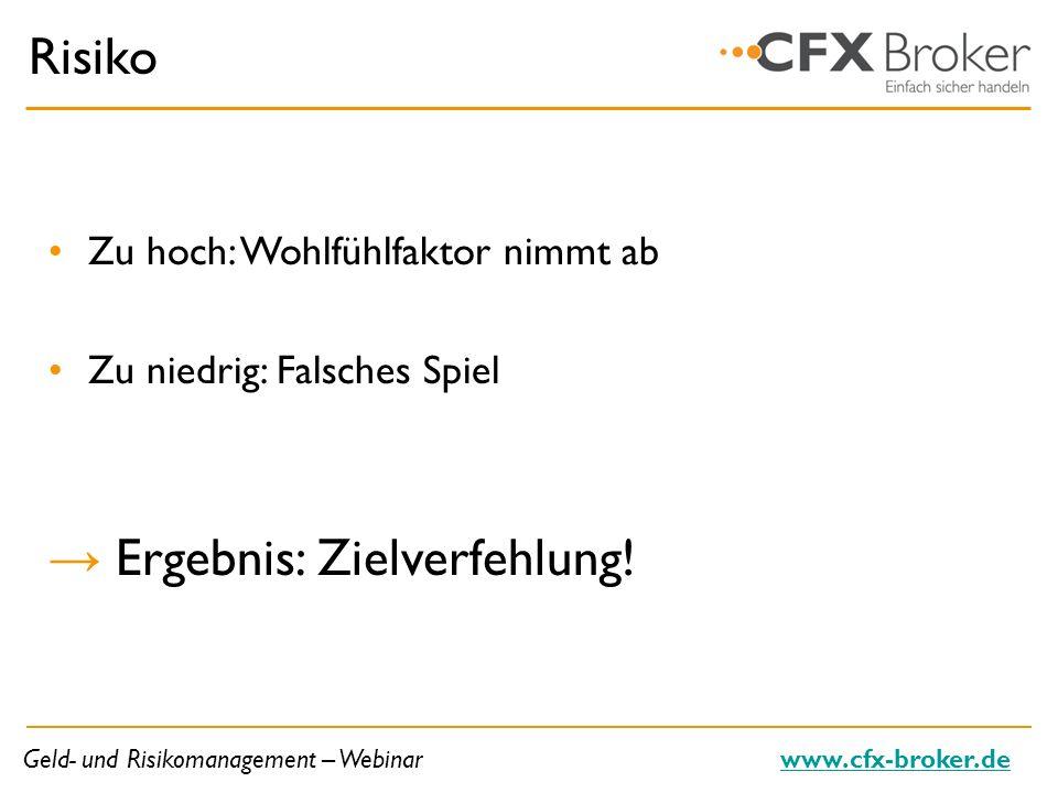 Geld- und Risikomanagement – Webinarwww.cfx-broker.de Risiko Zu hoch: Wohlfühlfaktor nimmt ab Zu niedrig: Falsches Spiel Ergebnis: Zielverfehlung!
