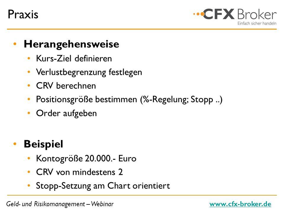 Geld- und Risikomanagement – Webinarwww.cfx-broker.de Praxis Herangehensweise Kurs-Ziel definieren Verlustbegrenzung festlegen CRV berechnen Positions