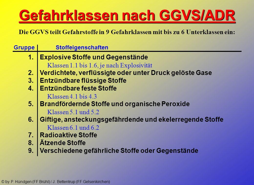© by P. Hündgen (FF Brühl) / J. Bettentrup (FF Gelsenkirchen) Kennzeichnung von Druckgasflaschen (TRG/ DIN EN)