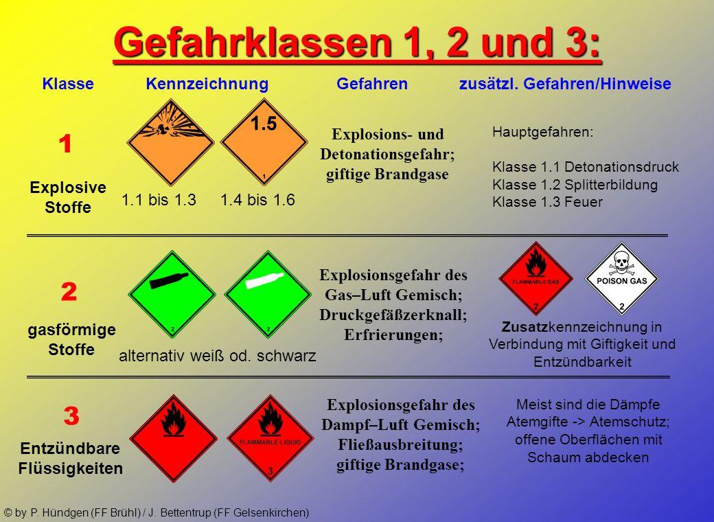 © by P. Hündgen (FF Brühl) / J. Bettentrup (FF Gelsenkirchen) Gefahrklassen nach GGVS/ADR Die GGVS teilt Gefahrstoffe in 9 Gefahrklassen mit bis zu 6