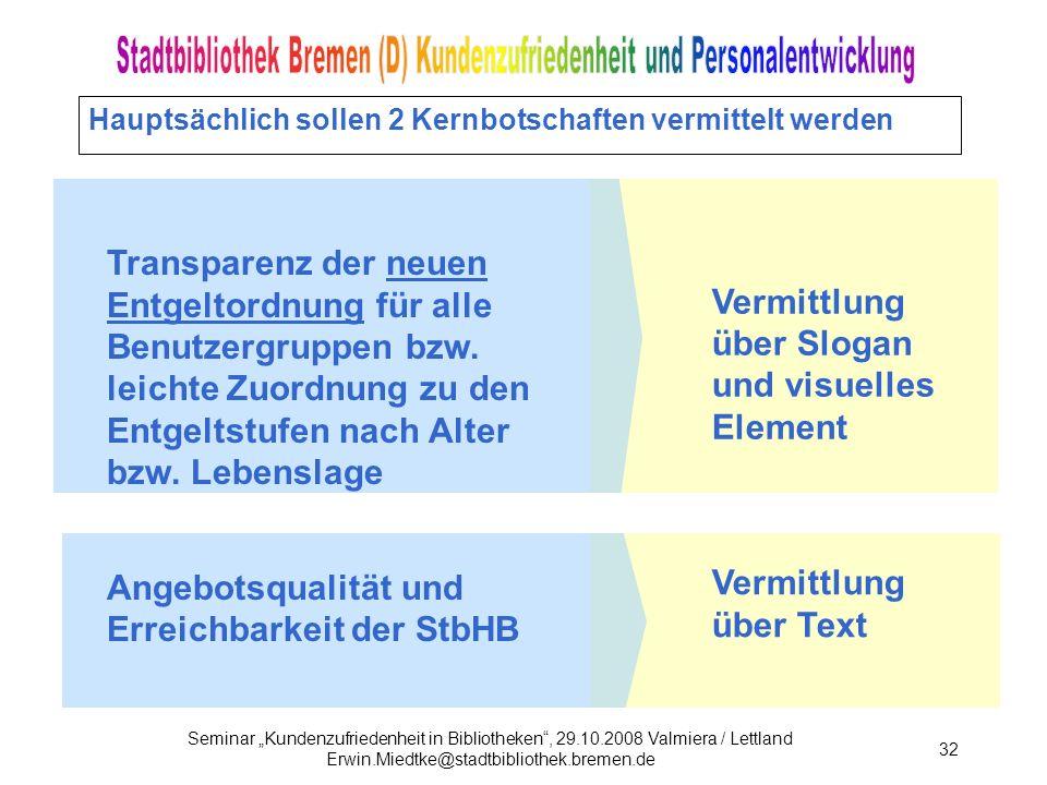 Seminar Kundenzufriedenheit in Bibliotheken, 29.10.2008 Valmiera / Lettland Erwin.Miedtke@stadtbibliothek.bremen.de 32 Hauptsächlich sollen 2 Kernbotschaften vermittelt werden Transparenz der neuen Entgeltordnung für alle Benutzergruppen bzw.