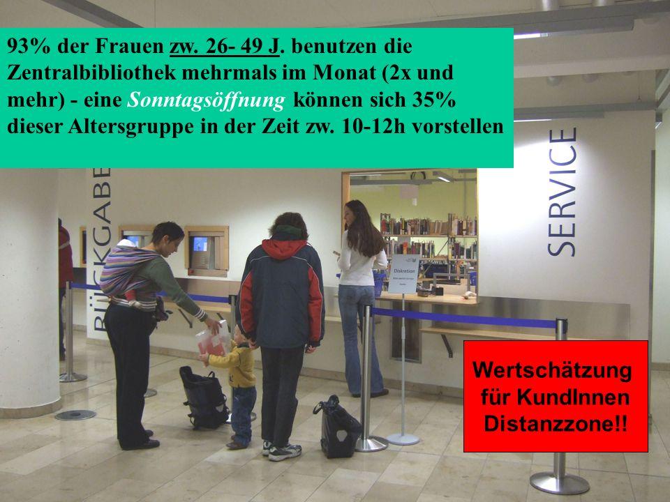 Seminar Kundenzufriedenheit in Bibliotheken, 29.10.2008 Valmiera / Lettland Erwin.Miedtke@stadtbibliothek.bremen.de 89 93% der Frauen zw.