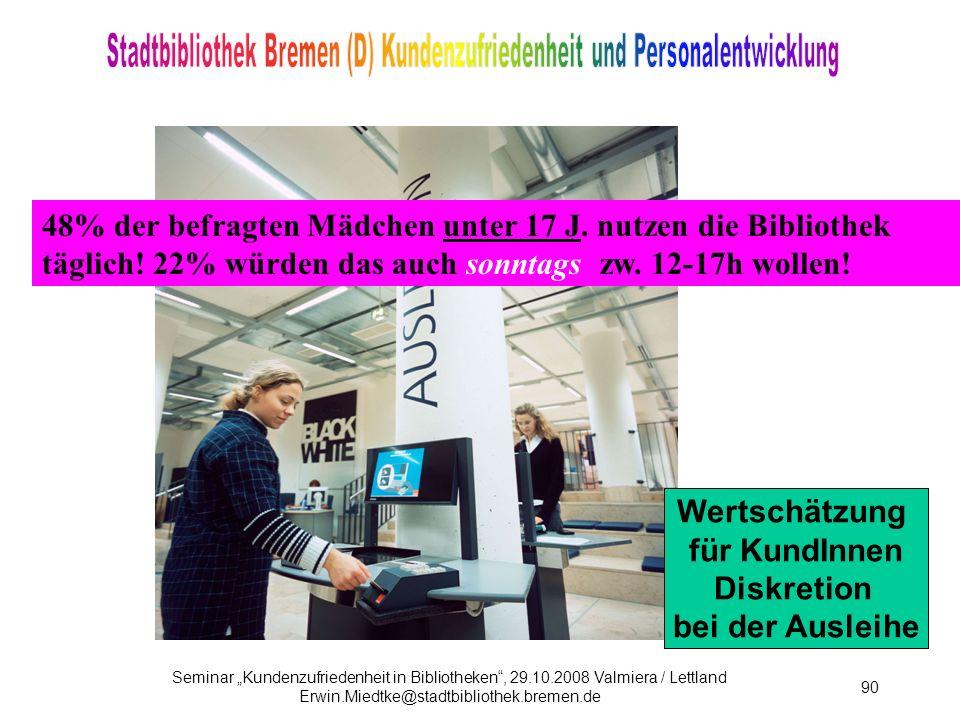 Seminar Kundenzufriedenheit in Bibliotheken, 29.10.2008 Valmiera / Lettland Erwin.Miedtke@stadtbibliothek.bremen.de 90 48% der befragten Mädchen unter 17 J.