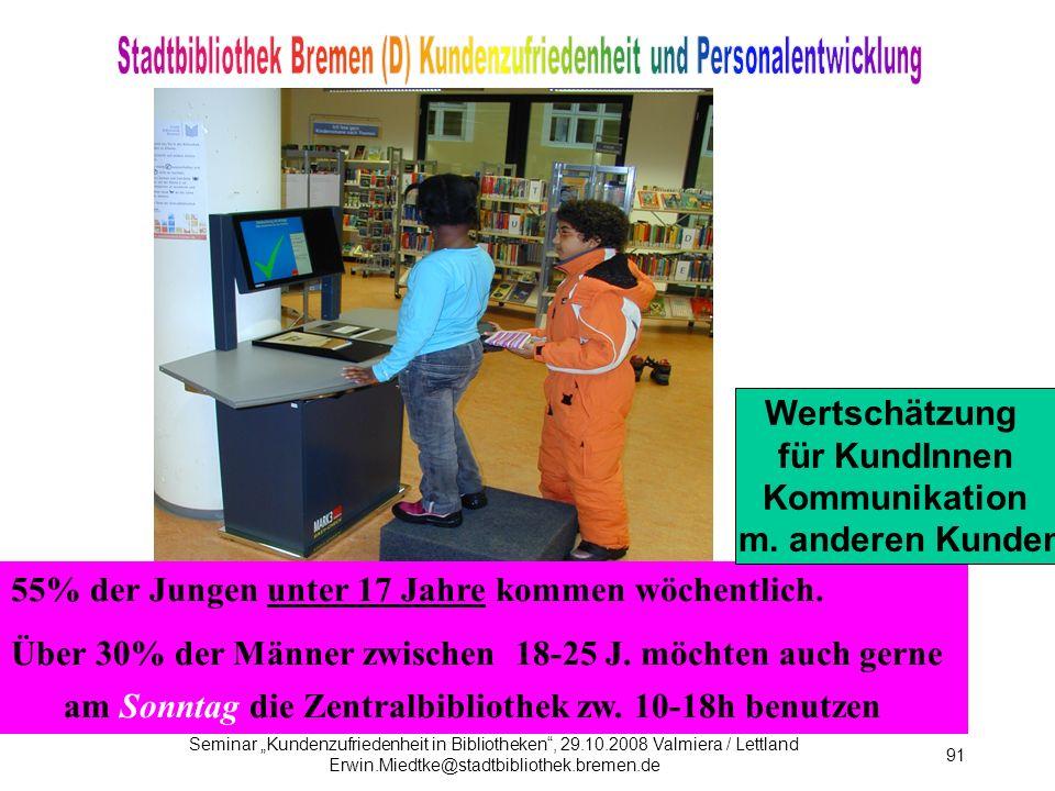Seminar Kundenzufriedenheit in Bibliotheken, 29.10.2008 Valmiera / Lettland Erwin.Miedtke@stadtbibliothek.bremen.de 91 55% der Jungen unter 17 Jahre kommen wöchentlich.