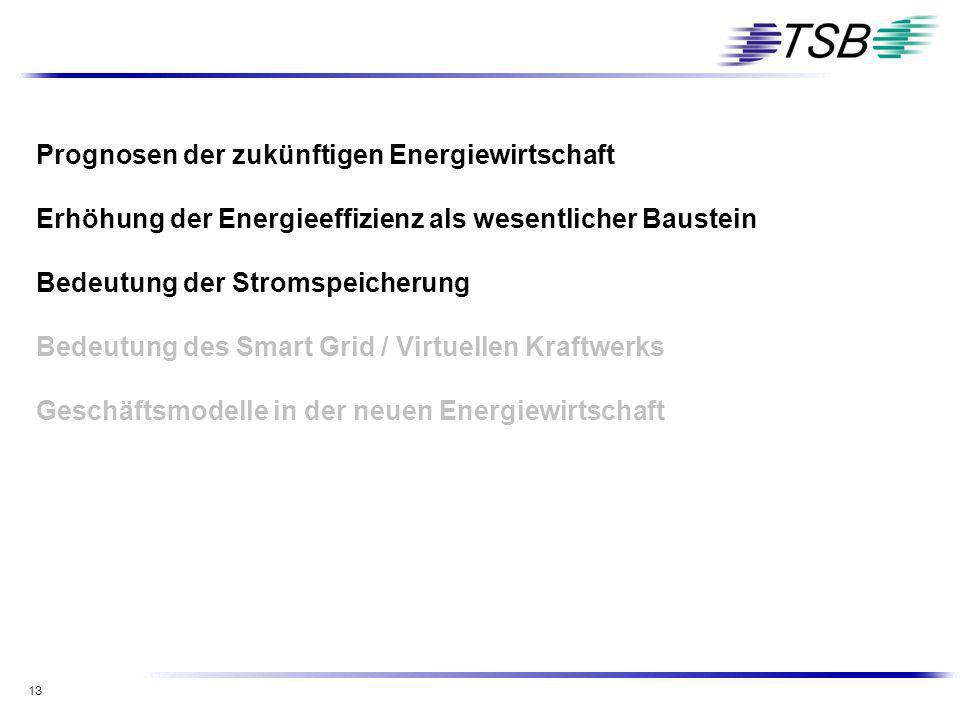 13 Prognosen der zukünftigen Energiewirtschaft Erhöhung der Energieeffizienz als wesentlicher Baustein Bedeutung der Stromspeicherung Bedeutung des Sm