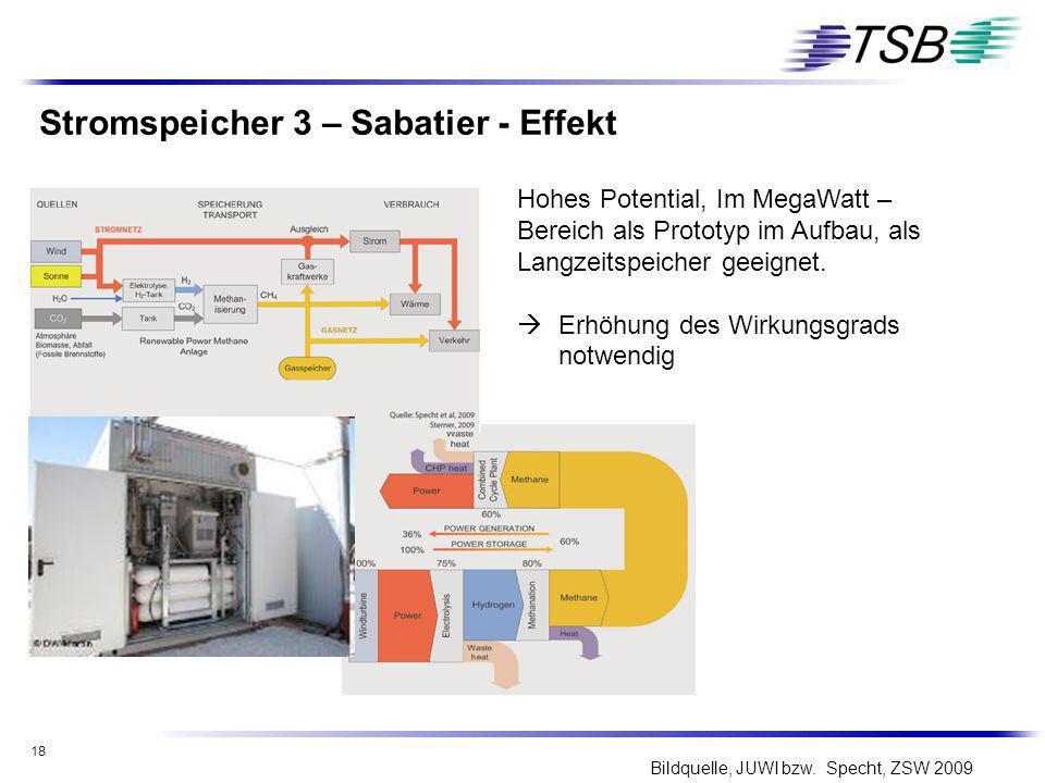 18 Stromspeicher 3 – Sabatier - Effekt Hohes Potential, Im MegaWatt – Bereich als Prototyp im Aufbau, als Langzeitspeicher geeignet. Erhöhung des Wirk