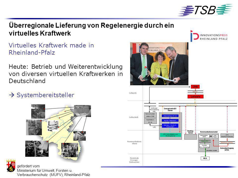 22 Überregionale Lieferung von Regelenergie durch ein virtuelles Kraftwerk Virtuelles Kraftwerk made in Rheinland-Pfalz Heute: Betrieb und Weiterentwi