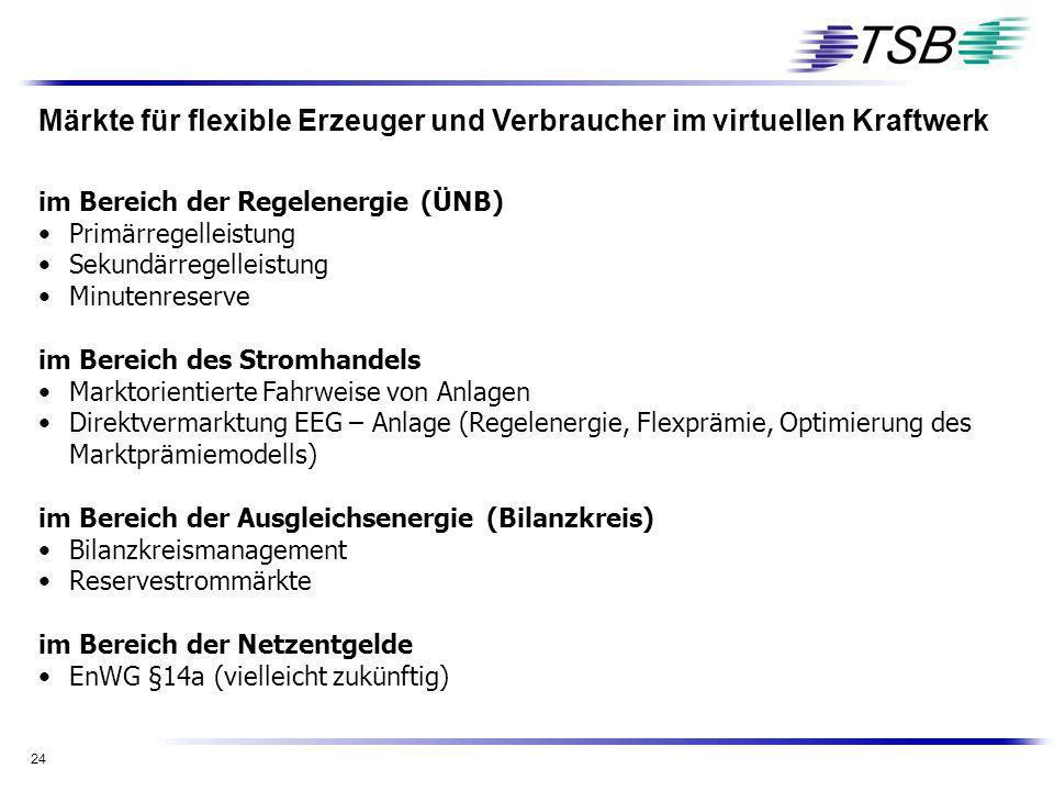 24 Märkte für flexible Erzeuger und Verbraucher im virtuellen Kraftwerk im Bereich der Regelenergie (ÜNB) Primärregelleistung Sekundärregelleistung Mi