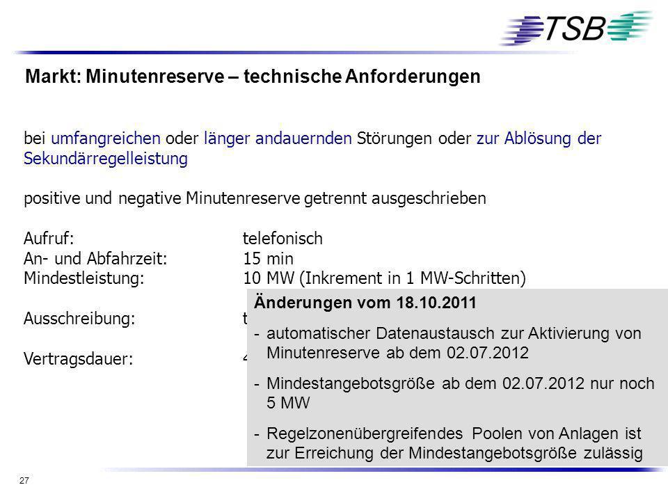 27 Markt: Minutenreserve – technische Anforderungen bei umfangreichen oder länger andauernden Störungen oder zur Ablösung der Sekundärregelleistung po