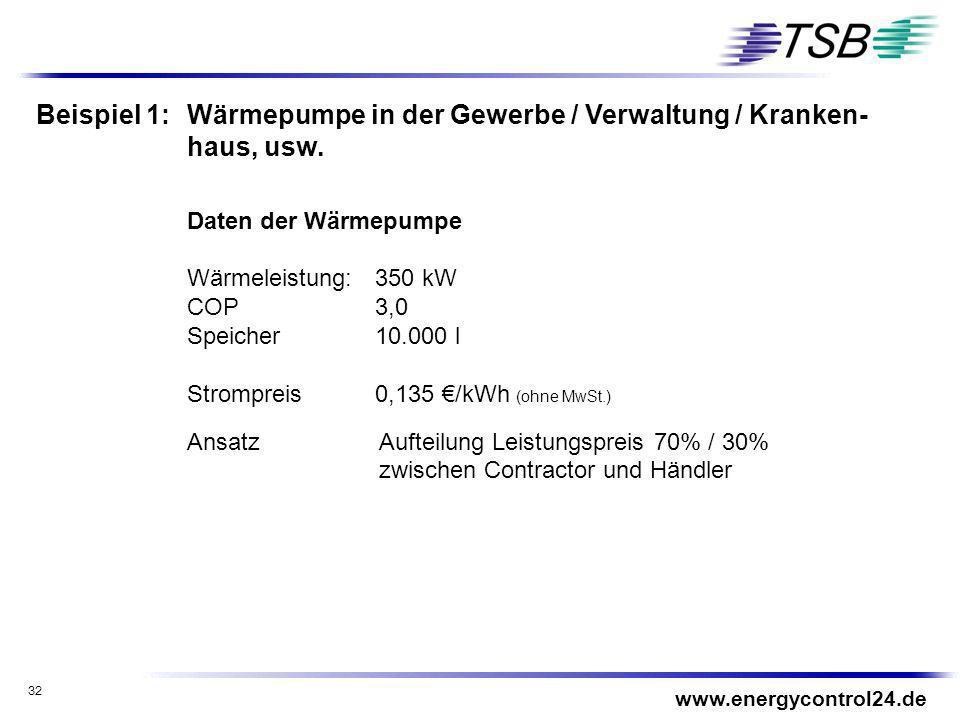 32 Daten der Wärmepumpe Wärmeleistung: 350 kW COP3,0 Speicher10.000 l Strompreis0,135 /kWh (ohne MwSt.) AnsatzAufteilung Leistungspreis 70% / 30% zwis