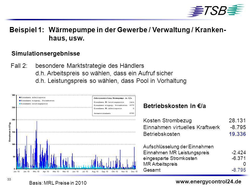33 Simulationsergebnisse Fall 2: besondere Marktstrategie des Händlers d.h. Arbeitspreis so wählen, dass ein Aufruf sicher d.h. Leistungspreis so wähl