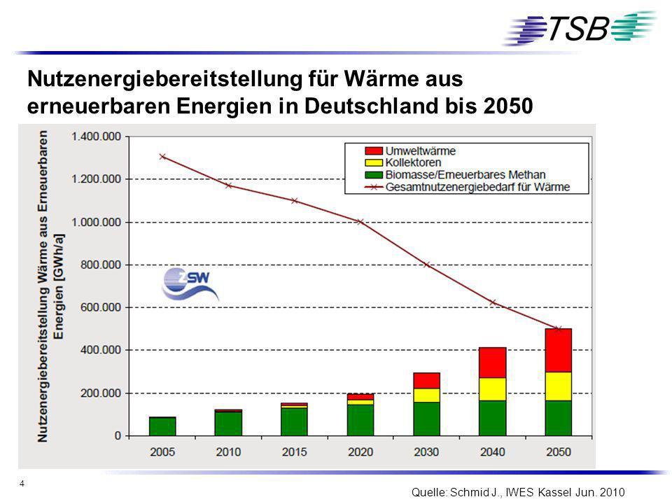 4 Quelle: Schmid J., IWES Kassel Jun. 2010 Nutzenergiebereitstellung für Wärme aus erneuerbaren Energien in Deutschland bis 2050