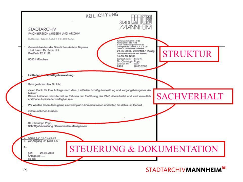 24 SACHVERHALT STRUKTUR STEUERUNG & DOKUMENTATION