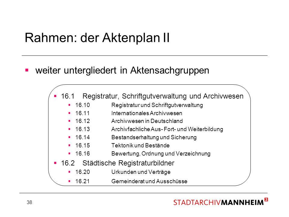 38 Rahmen: der Aktenplan II weiter untergliedert in Aktensachgruppen 16.1Registratur, Schriftgutverwaltung und Archivwesen 16.10Registratur und Schrif
