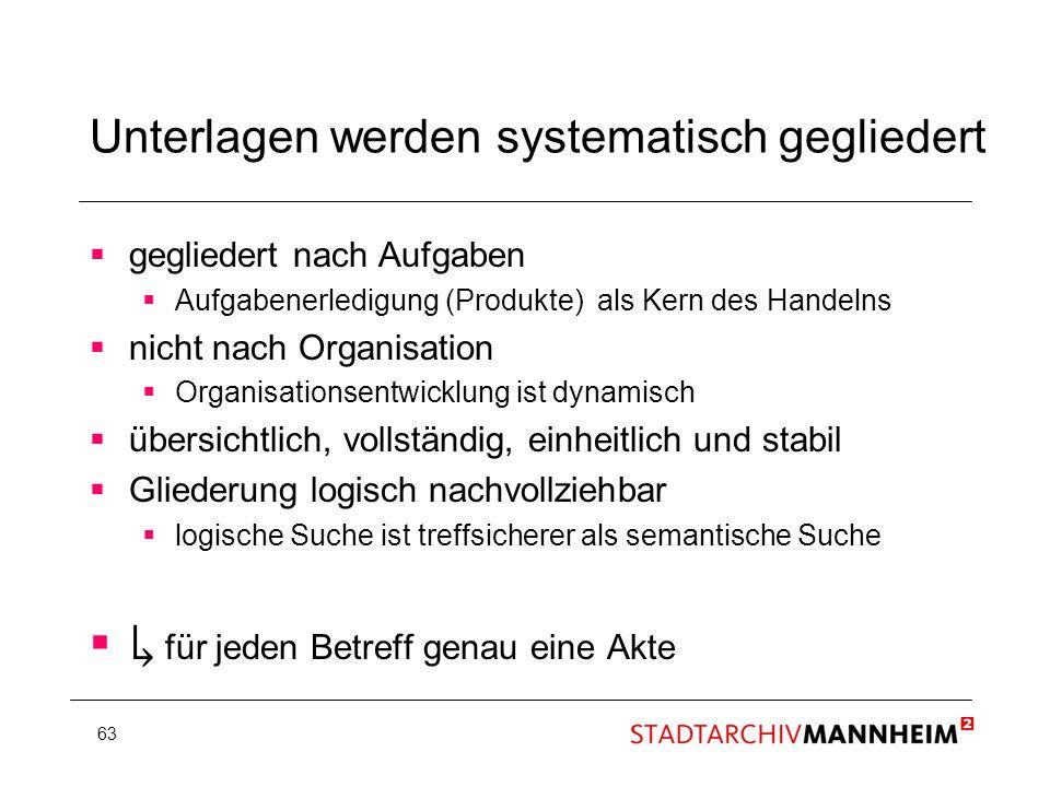 63 Unterlagen werden systematisch gegliedert gegliedert nach Aufgaben Aufgabenerledigung (Produkte) als Kern des Handelns nicht nach Organisation Orga