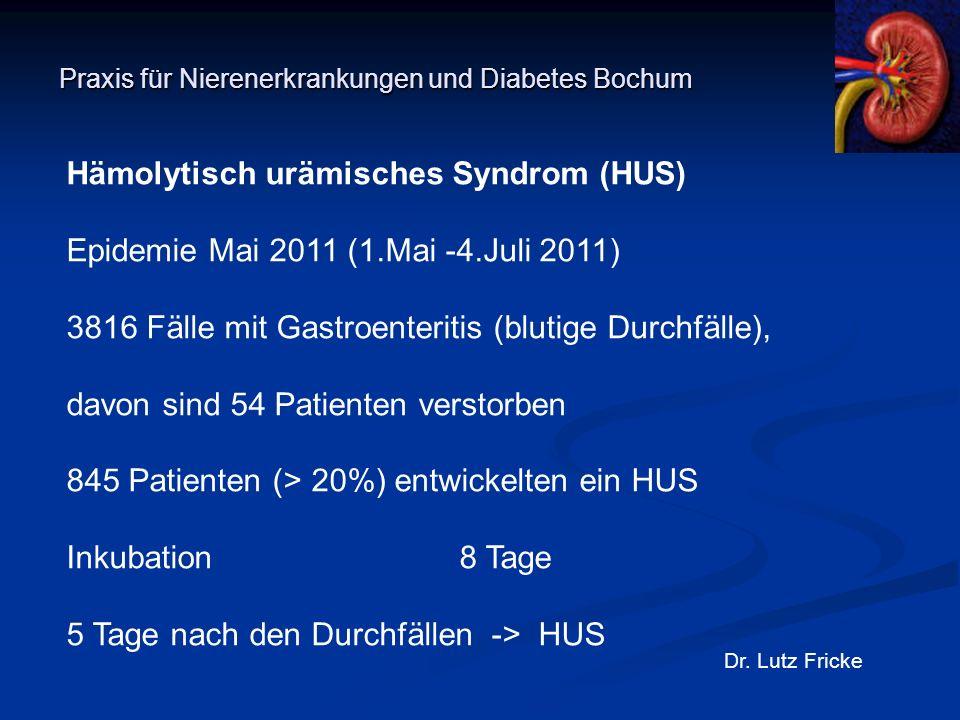 Praxis für Nierenerkrankungen und Diabetes Bochum Hämolytisch urämisches Syndrom (HUS) Therapie - Plasmapherese bei renaler und/oder neurologischer Beteiligung und schwerer Hämolyse (Thrombozyten < 100/nl - FFP als Plasmaersatz - tägliche Kontrolle BB, LDH, Calcium, Kalium, Kreatinin und/oder Cystatin, 3x/Woche Fragmentozyten - Stopp der Therapie bei LDH 100/nl - Bei akutem Nierenversagen Hämodialyse - Erythrozythengabe nur bei Hb<6 g/dl - evt.