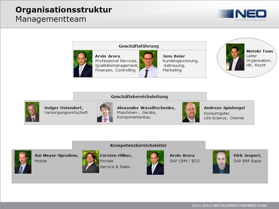 Organisationsstruktur Managementteam 15.11.2013   NEO BUSINESS PARTNERS GmbH Arvin Arora Professional Services, Qualitätsmanagement, Finanzen, Control