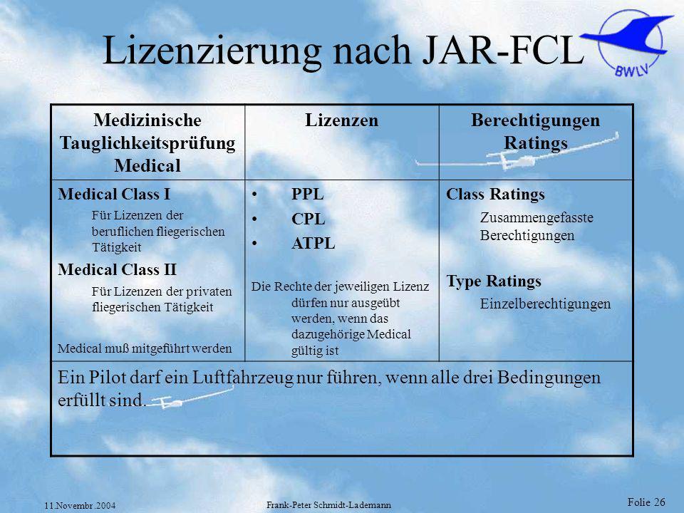 Folie 26 11.Novembr.2004 Frank-Peter Schmidt-Lademann Lizenzierung nach JAR-FCL Medizinische Tauglichkeitsprüfung Medical LizenzenBerechtigungen Ratin