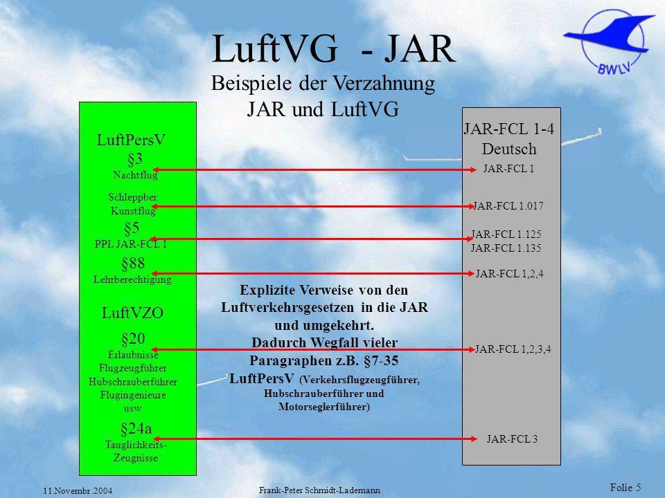 Folie 16 11.Novembr.2004 Frank-Peter Schmidt-Lademann ICAO Lizenz PPL(A) Nur Umschreibung Lizenzen/Berechtigungen Nationale Lizenz PPL(N) Lehrberechtigung CR 2000kg 750kg CR TMG Nat.