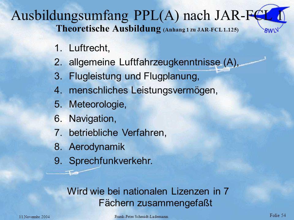 Folie 54 11.Novembr.2004 Frank-Peter Schmidt-Lademann Ausbildungsumfang PPL(A) nach JAR-FCL 1 Theoretische Ausbildung (Anhang 1 zu JAR-FCL 1.125) 1.Lu