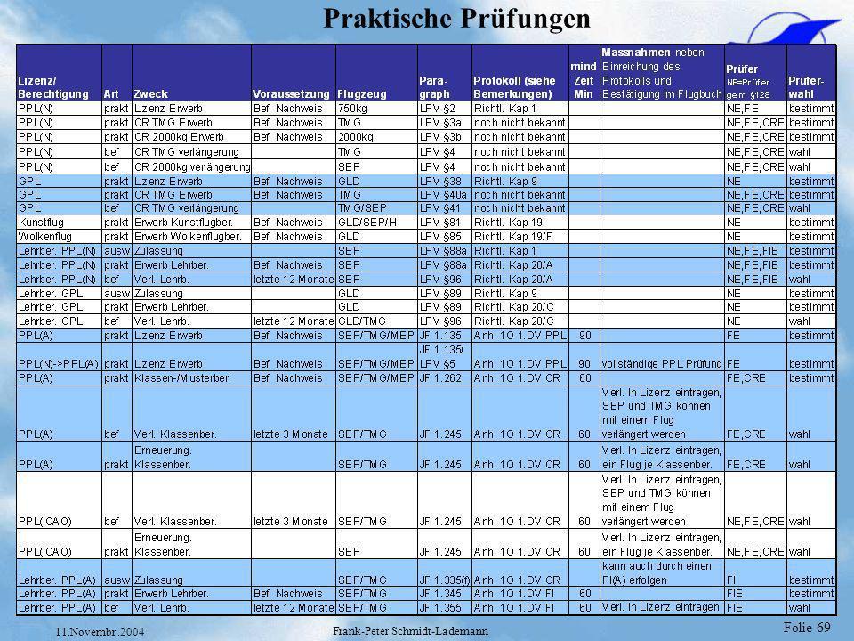 Folie 69 11.Novembr.2004 Frank-Peter Schmidt-Lademann Praktische Prüfungen