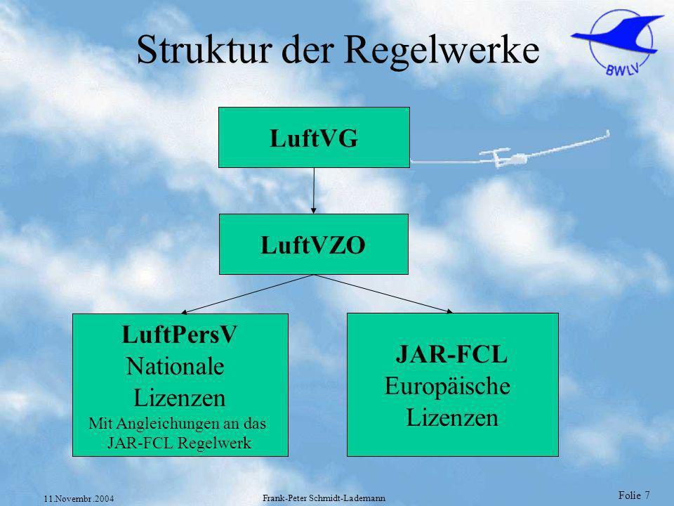 Folie 58 11.Novembr.2004 Frank-Peter Schmidt-Lademann Ausbildung Klassenberechtigung SEP/TMG (JAR-FCL 1 Abschnitt F) Ausbildung –Ausbildungseinrichtung: FTO, TRTO JAR-FCL 1.261 CR SEP/TMG kann außerhalb eines Ausbildungs- betriebs erworben werden JAR-FCL 1.261(c)(3) –Ausbilder: FI, CRI –Theoretische und praktische Ausbildung nach Syllabus Siehe dazu 1.DV LuftPersV Anhang 1F (Theorie) und 1O (Praxis) Prüfung –Durch FE/CRE (theoretische Prüfung als Teil der praktischen Prüfung) –Eintrag des CR in Ausweis durch NAA Gültigkeit –SE(A): 24 Monate (Verlängerung innerhalb der Gültigkeitsperiode)