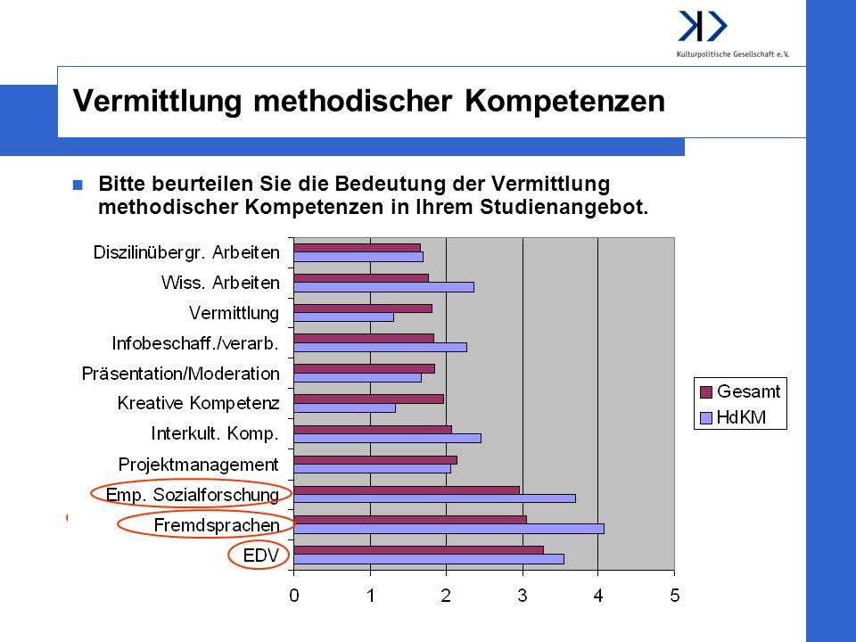 Vermittlung methodischer Kompetenzen Bitte beurteilen Sie die Bedeutung der Vermittlung methodischer Kompetenzen in Ihrem Studienangebot. auf einer Sk