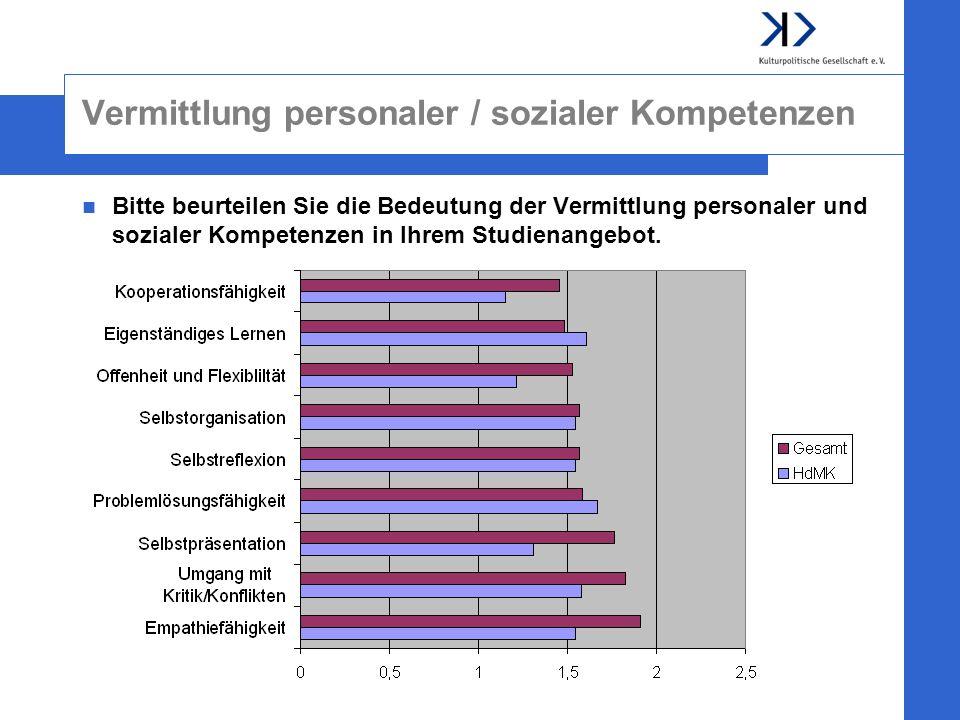 Vermittlung personaler / sozialer Kompetenzen Bitte beurteilen Sie die Bedeutung der Vermittlung personaler und sozialer Kompetenzen in Ihrem Studiena