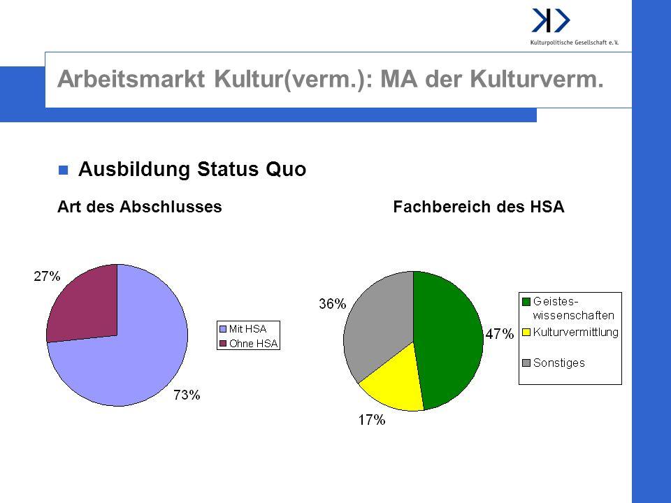 Arbeitsmarkt Kultur(verm.): MA der Kulturverm. Ausbildung Status Quo Art des AbschlussesFachbereich des HSA