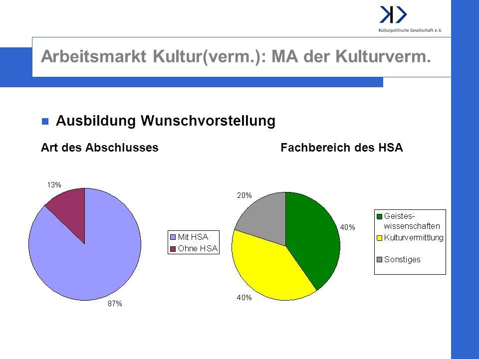 Arbeitsmarkt Kultur(verm.): MA der Kulturverm. Ausbildung Wunschvorstellung Art des AbschlussesFachbereich des HSA