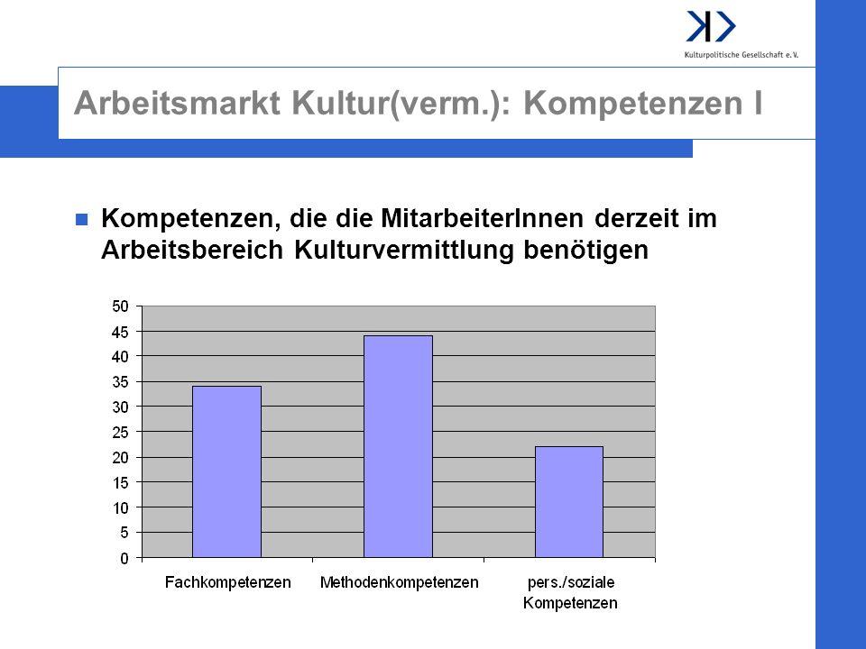 Arbeitsmarkt Kultur(verm.): Kompetenzen I Kompetenzen, die die MitarbeiterInnen derzeit im Arbeitsbereich Kulturvermittlung benötigen