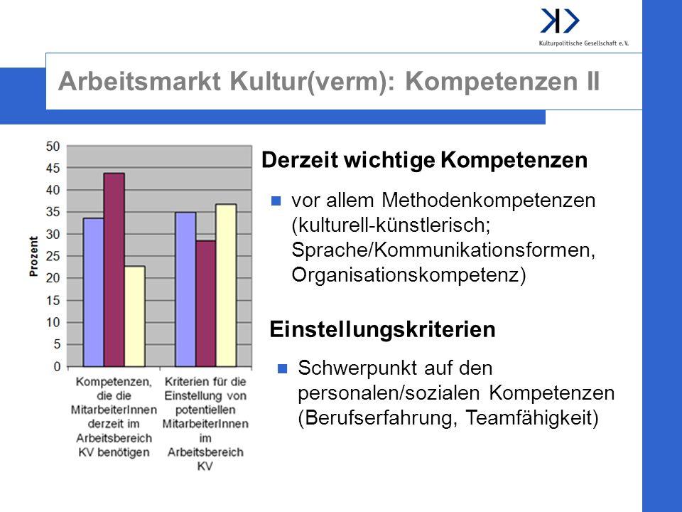 Arbeitsmarkt Kultur(verm): Kompetenzen II Derzeit wichtige Kompetenzen vor allem Methodenkompetenzen (kulturell-künstlerisch; Sprache/Kommunikationsfo