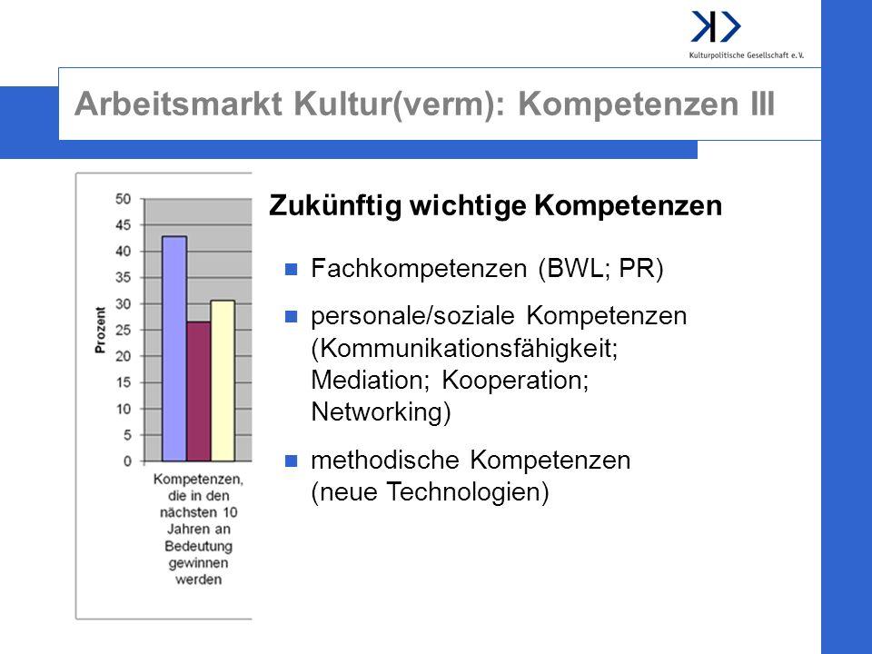 Arbeitsmarkt Kultur(verm): Kompetenzen III Fachkompetenzen (BWL; PR) personale/soziale Kompetenzen (Kommunikationsfähigkeit; Mediation; Kooperation; N