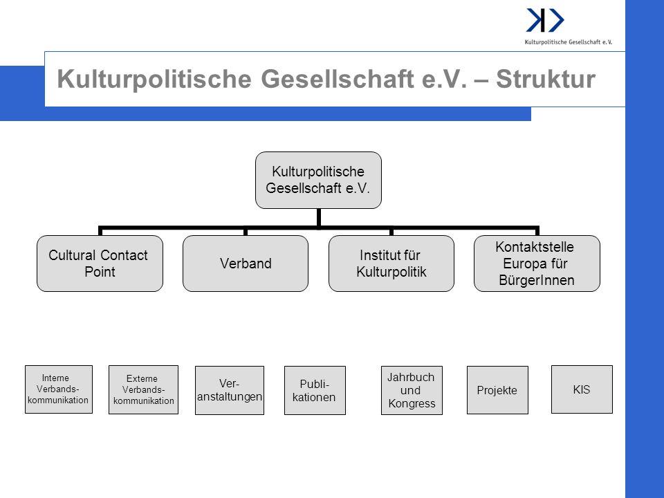 Kulturpolitische Gesellschaft e.V. – Struktur Kulturpolitische Gesellschaft e.V. Cultural Contact Point Verband Institut für Kulturpolitik Kontaktstel