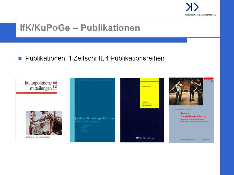 IfK/KuPoGe – Publikationen Publikationen: 1 Zeitschrift, 4 Publikationsreihen