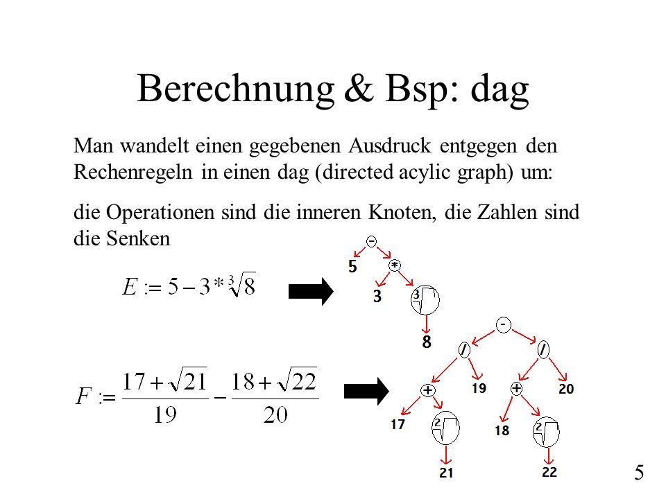 Hilfslemma 1 Lemma: Es gibt ein Polynom so dassund für alle Nullstellen des Polynoms p E (X) gilt.