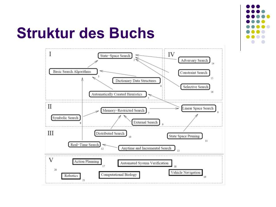 Struktur des Buchs