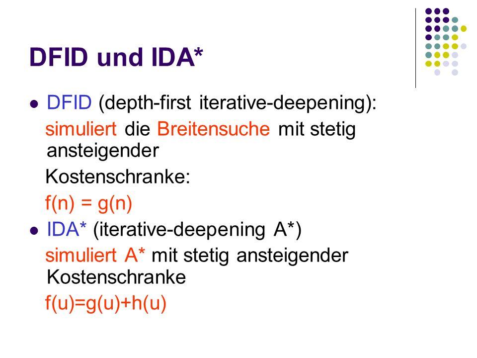 DFID und IDA* DFID (depth-first iterative-deepening): simuliert die Breitensuche mit stetig ansteigender Kostenschranke: f(n) = g(n) IDA* (iterative-deepening A*) simuliert A* mit stetig ansteigender Kostenschranke f(u)=g(u)+h(u)