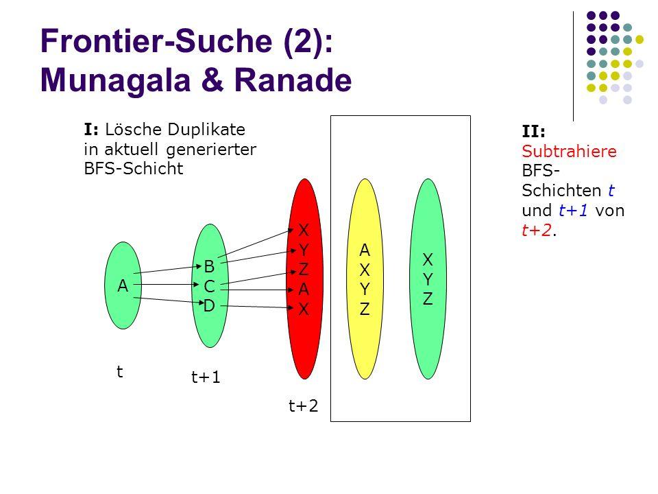Frontier-Suche (2): Munagala & Ranade A t t+1 t+2 BCDBCD XYZAXXYZAX AXYZAXYZ XYZXYZ I: Lösche Duplikate in aktuell generierter BFS-Schicht II: Subtrahiere BFS- Schichten t und t+1 von t+2.