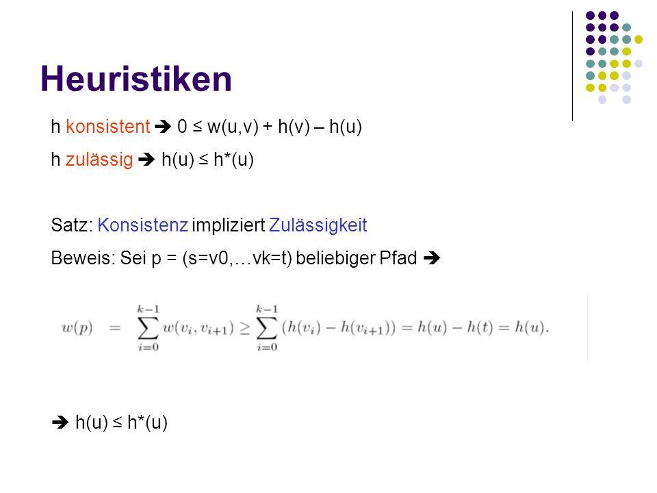 Heuristiken h konsistent 0 w(u,v) + h(v) – h(u) h zulässig h(u) h*(u) Satz: Konsistenz impliziert Zulässigkeit Beweis: Sei p = (s=v0,…vk=t) beliebiger Pfad h(u) h*(u)