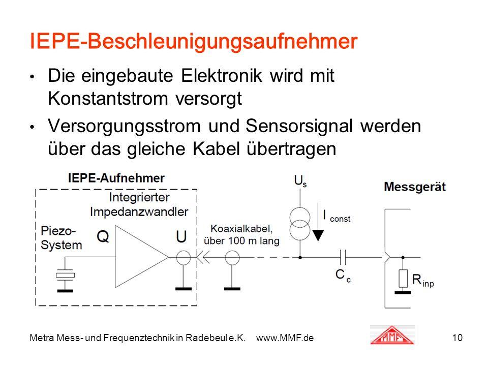 IEPE-Beschleunigungsaufnehmer Die eingebaute Elektronik wird mit Konstantstrom versorgt Versorgungsstrom und Sensorsignal werden über das gleiche Kabe